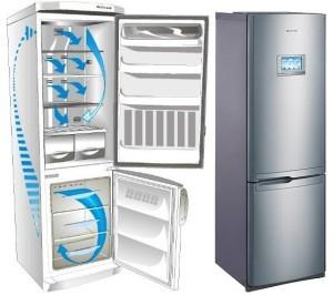 Модель холодильника с автоматической разморозкой No Frost