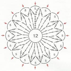 Для верхней части топа свяжите 72 мотива по схеме 1