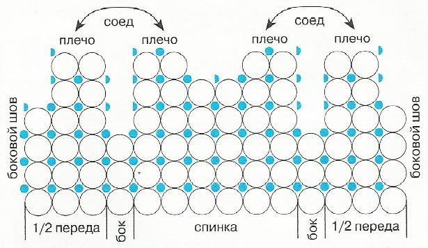 Разложите мотивы, связанные по схемам 1 и 5, ориентируясь на схему 2