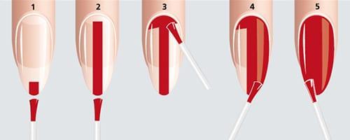 Наносить лак нужно начиная от основания ногтя, причем в его средней части, а уже второй и третьей линиями закрашиваются боковые стороны