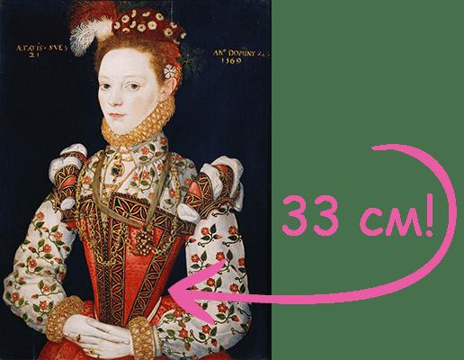 Екатерина Медичи ввела официальный стандарт талии для дам высшего света - 13 дюймов (33 см!)