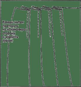 Протяните концы ниток на изнаночную сторону изделия и завяжите узелком