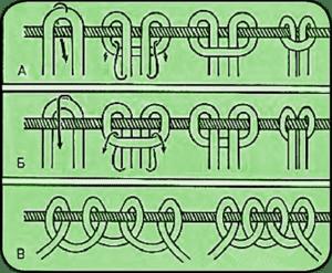 Макраме: Крепление нитей