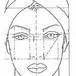 Макияж по типу лица - схема