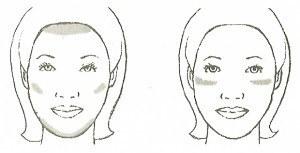 Прямоугольное лицо