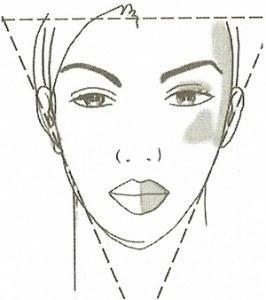 Макияж треугольного лица