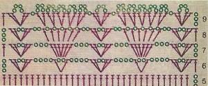 Обвязываем снуд кружевами с двух сторон, используя схему