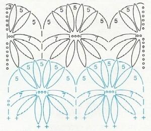 По нижнему краю топа свяжите по кругу 12 р. цветочного узора по схеме 3