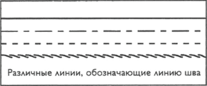Различные линии, обозначающие линию шва