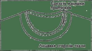 Ровно срежьте припуски на швы и заутюжьте полоску канта наверх