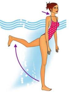 Аквааэробика - упражнение 1