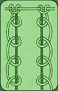 Одностороннюю петлю иначе еще называют «винт» и «узелок в кружок»