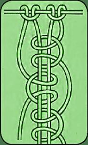 Двусторонняя петля в макраме еще называется «двусторонний узелок в кружок»