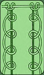 Двойная петля отличается от односторонней петли тем, что получаемые шнурки не скручиваются по спирали, а остаются гладкими